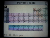 Periodic Table of the Elements in Podzilla 2
